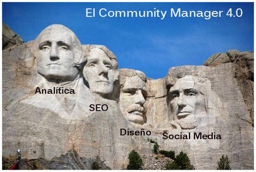 El Community Manager 4.0
