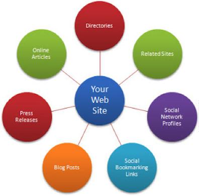 ¿Cómo medir el page rank de nuestra página web? | Blog ibrugor